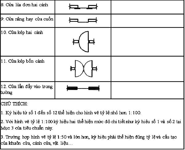 ky-hieu-cua-di-2