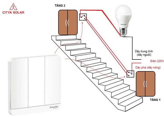 Lắp đèn Cầu Thang 2 Tầng