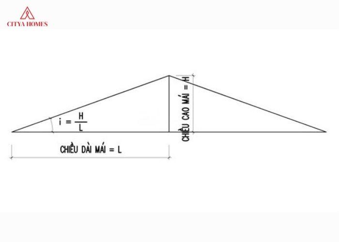 Cách Tính độ Dốc Và Góc Dốc