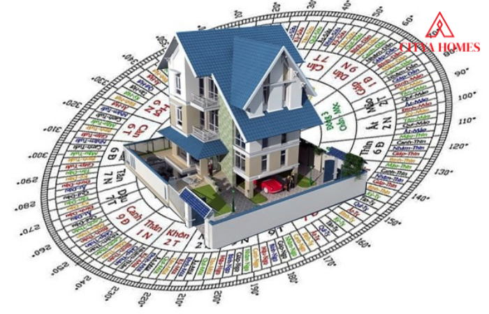 Xem Tuổi Làm Nhà Năm 2021